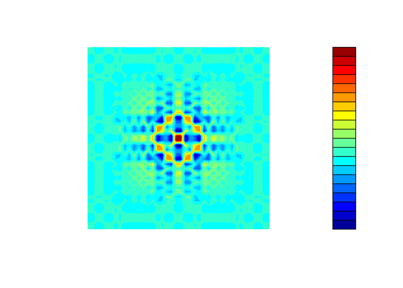 Original view of jet.colors palette from {matlab}.